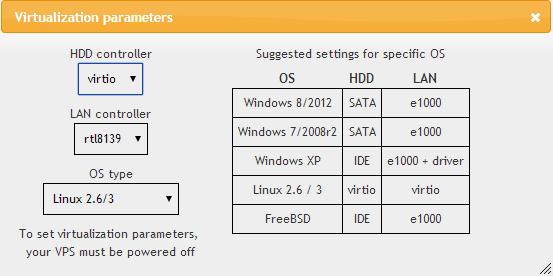hukot-virt-parameters