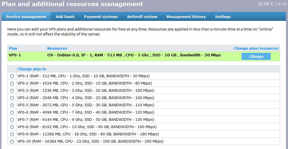 resource-management-opt