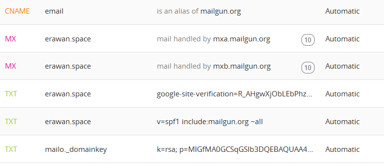 Domain Config